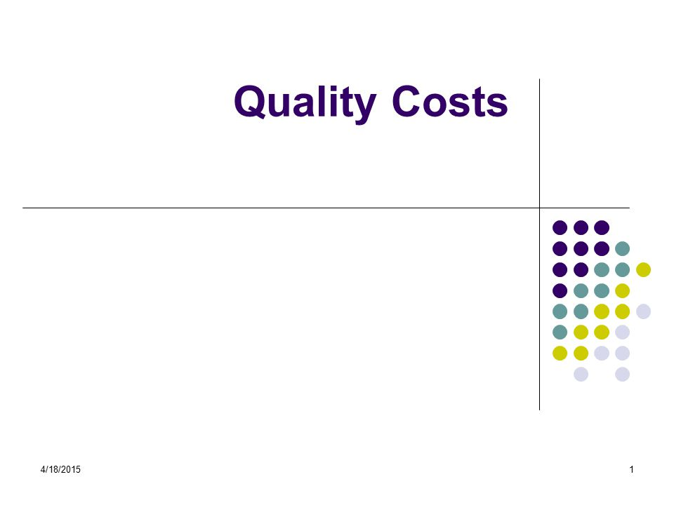 4/18/20151 Quality Costs