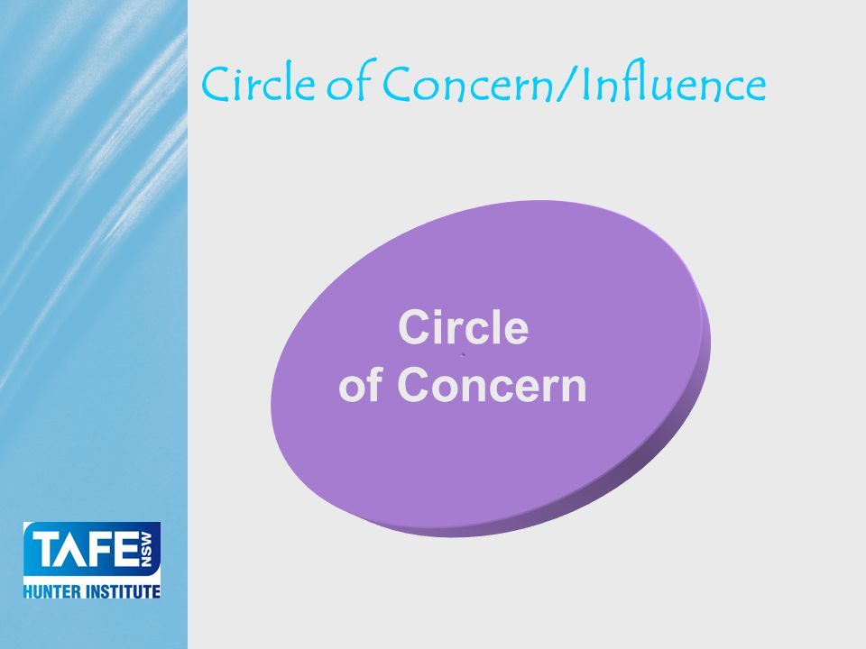 Faculty of Business Circle of Concern/Influence Circle of Concern