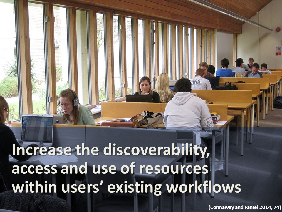 Increase the discoverability, access and use of resources within users' existing workflows (Connaway and Faniel 2014, 74)