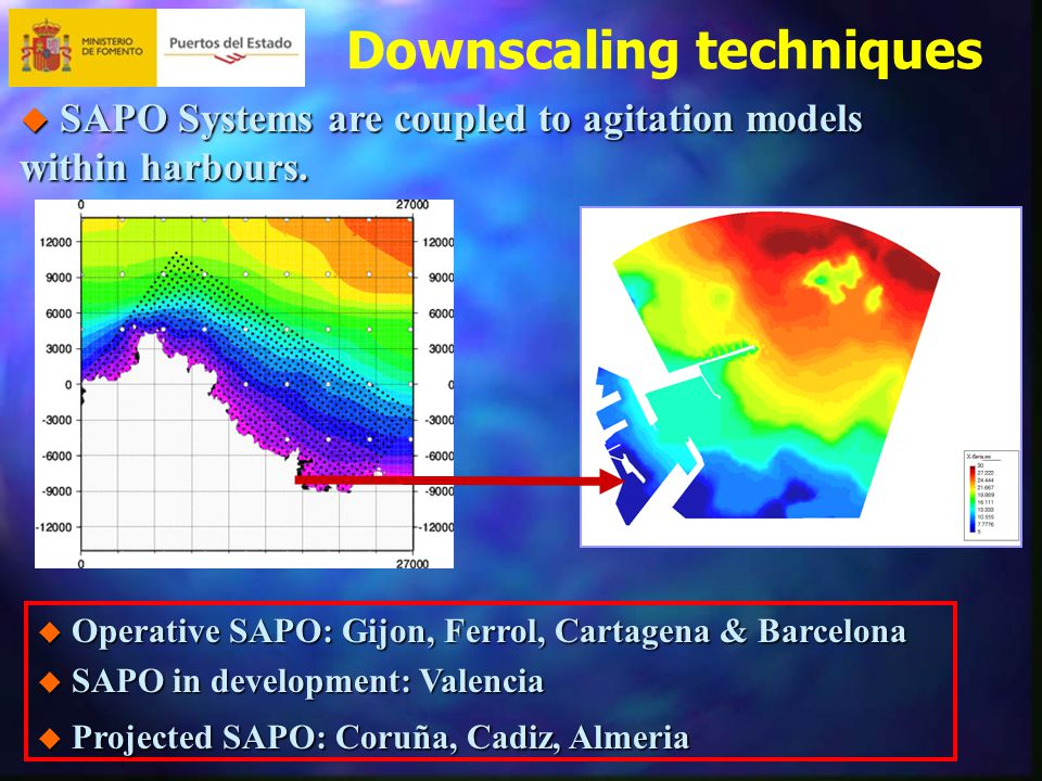 Downscaling techniques  SAPO Systems are coupled to agitation models within harbours.