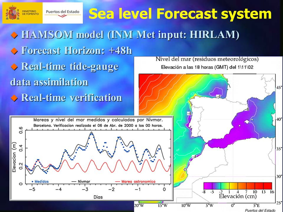 Sea level Forecast system  HAMSOM model (INM Met input: HIRLAM)  Forecast Horizon: +48h  Real-time tide-gauge data assimilation  Real-time verification
