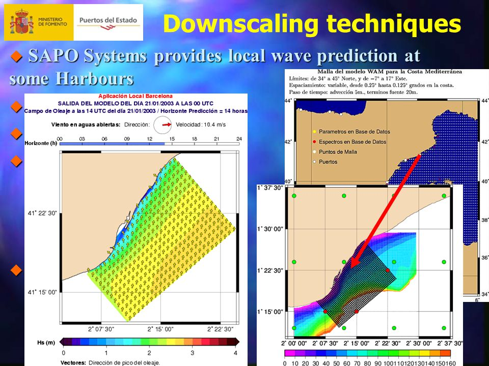 Downscaling techniques  SAPO Systems provides local wave prediction at some Harbours  SWAM model  Resolution 500m  Inputs  EPPE Wave forecast  EPPE Sea level forecast  INM HIRLAM winds  Real-time verification