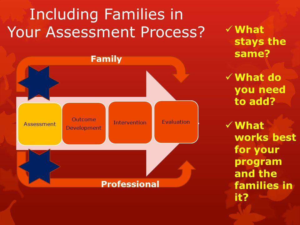 Including Families in Your Assessment Process.