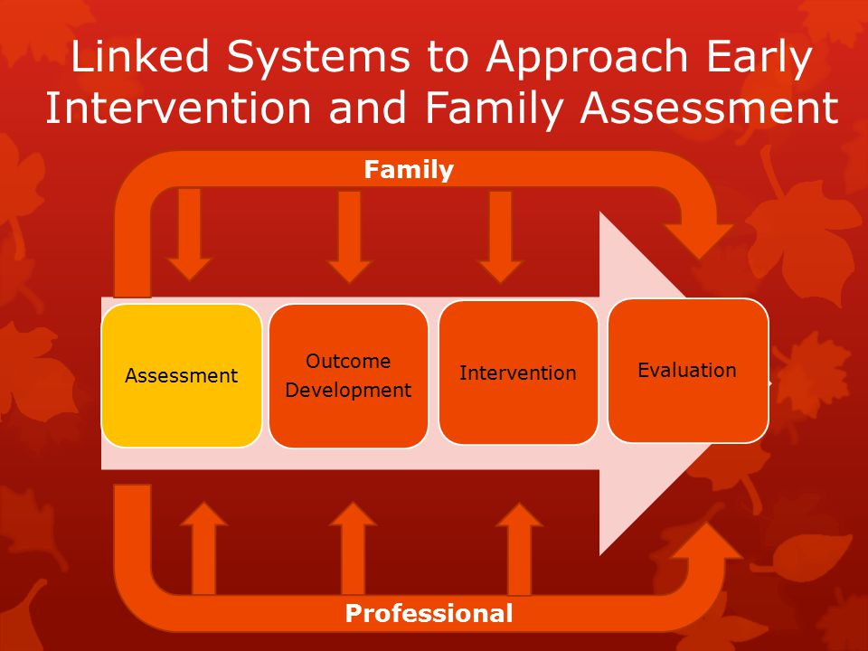 Linked Systems to Approach Early Intervention and Family Assessment AssessmentEvaluation Outcome Development Intervention Family Professional