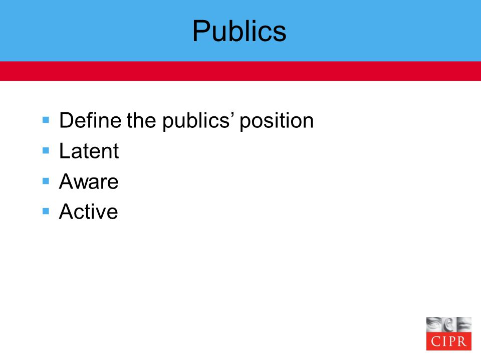 Publics  Define the publics' position  Latent  Aware  Active