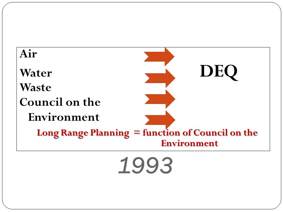 1993 Air Water DEQ Waste Council on the Environment Long Range Planning = function of Council on the Environment