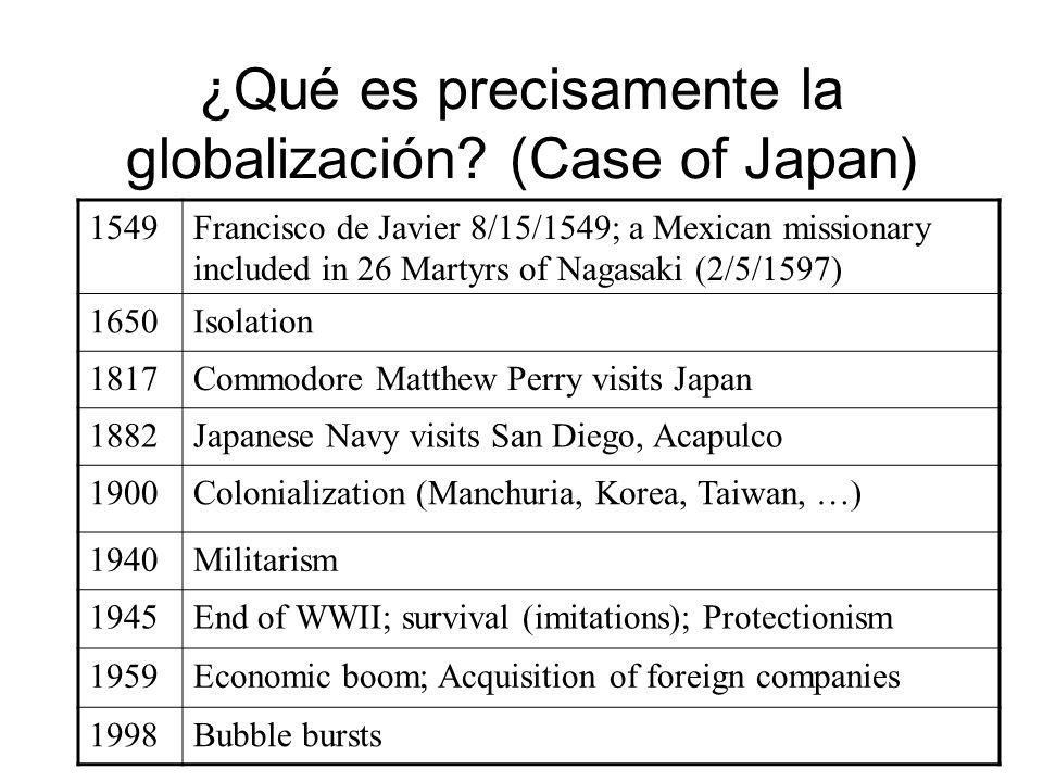 ¿Qué es precisamente la globalización.