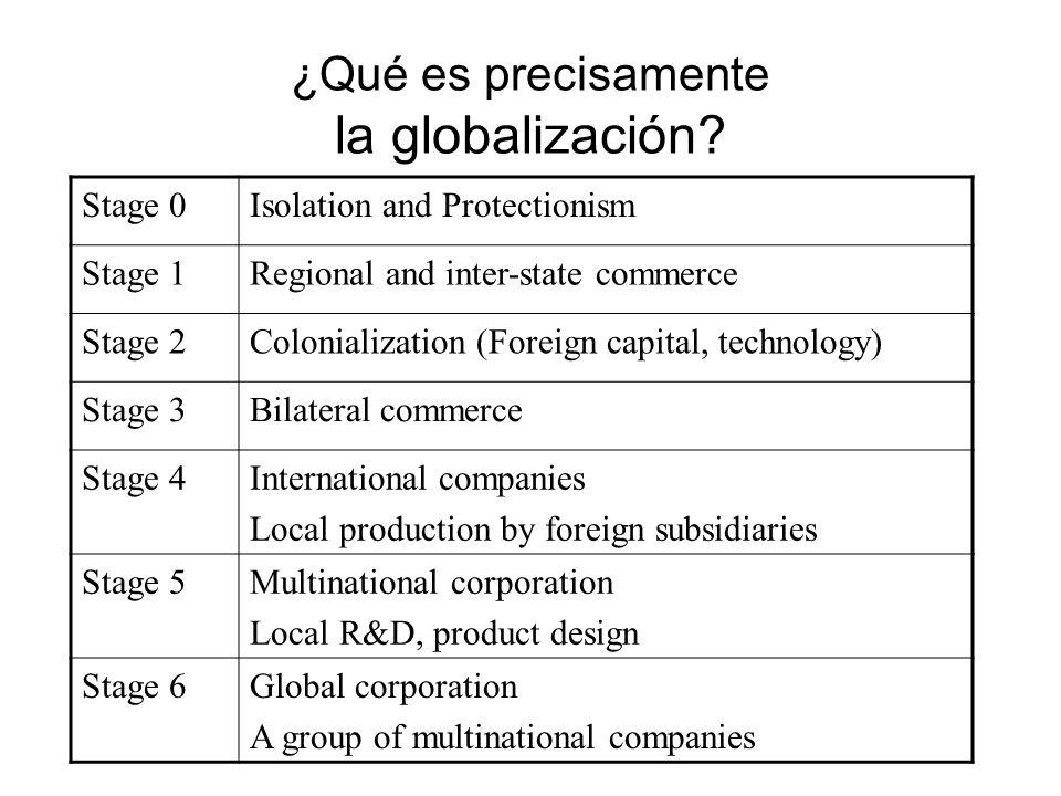 ¿Qué es precisamente la globalización.(Case of Kyocera) 1959Dr.