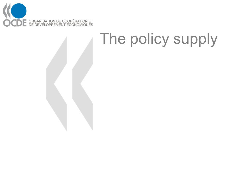 The policy supply
