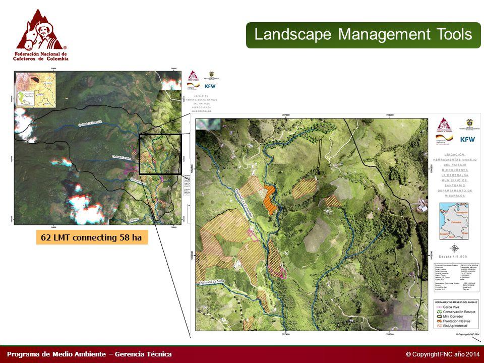 Programa de Medio Ambiente – Gerencia Técnica © Copyright FNC año 2014 Agrobiodiversidad 62 LMT connecting 58 ha Landscape Management Tools