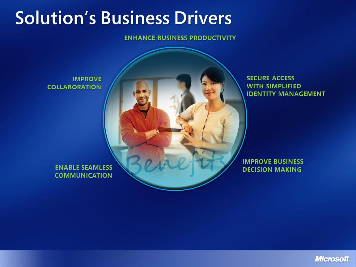 Solution's Business Drivers ENHANCE BUSINESS PRODUCTIVITY SECURE ACCESS WITH SIMPLIFIED IDENTITY MANAGEMENT IMPROVE BUSINESS DECISION MAKING ENABLE SEAMLESS COMMUNICATION IMPROVE COLLABORATION