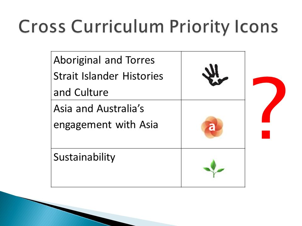 Aboriginal and Torres Strait Islander Histories and Culture Asia and Australia's engagement with Asia Sustainability