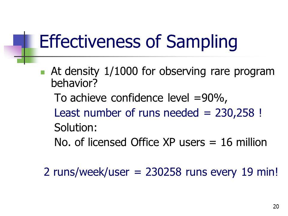 20 Effectiveness of Sampling At density 1/1000 for observing rare program behavior.