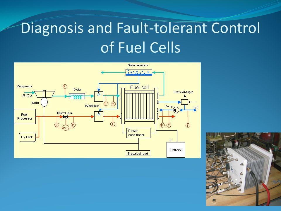 Diagnosis and Fault-tolerant Control of Fuel Cells