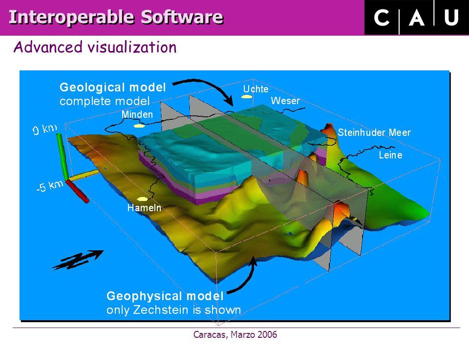 Caracas, Marzo 2006 Interoperable Software Advanced visualization