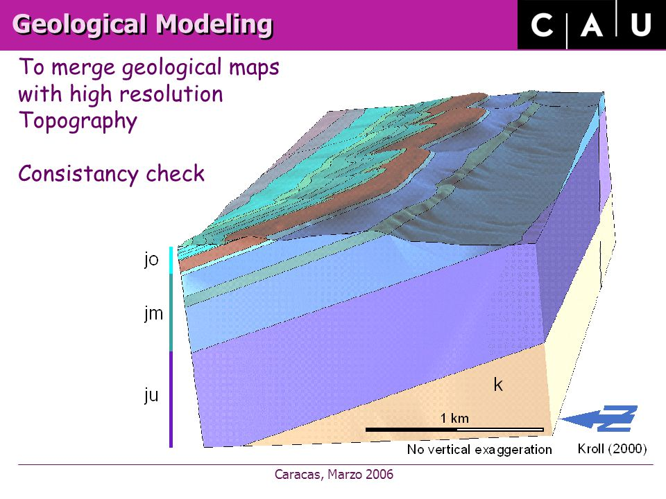 Caracas, Marzo 2006 Geological Modeling To merge geological maps with high resolution Topography Consistancy check