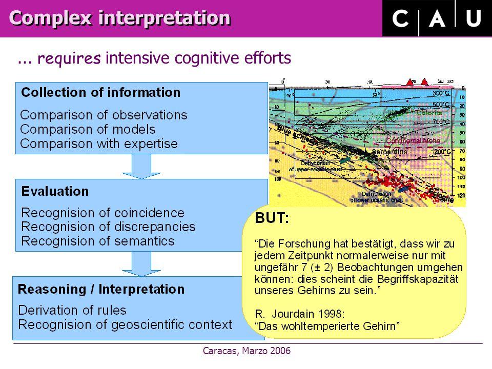 Caracas, Marzo 2006 Complex interpretation... requires intensive cognitive efforts