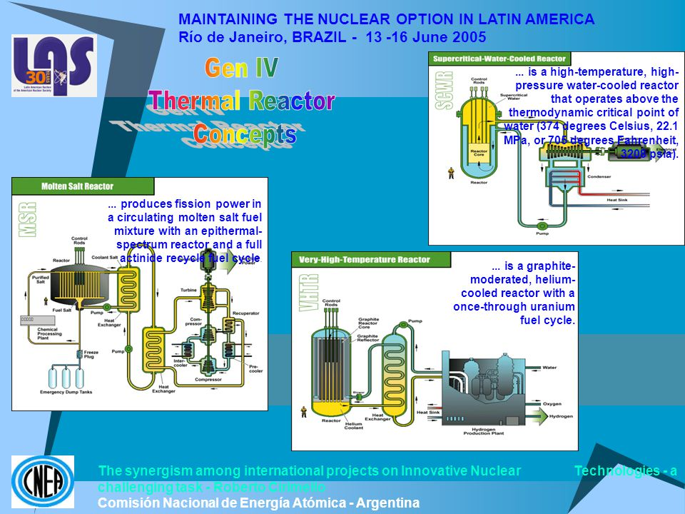 MAINTAINING THE NUCLEAR OPTION IN LATIN AMERICA Río de Janeiro, BRAZIL - 13 -16 June 2005...