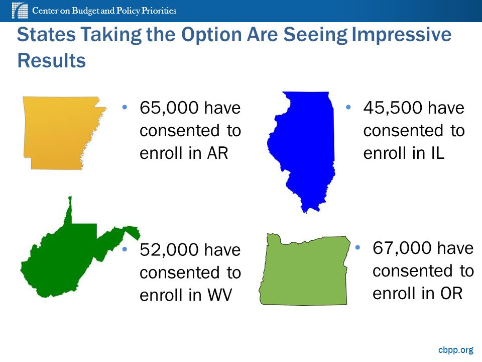 Center on Budget and Policy Priorities cbpp.org States Taking the Option Are Seeing Impressive Results 65,000 have consented to enroll in AR 45,500 have consented to enroll in IL 67,000 have consented to enroll in OR 52,000 have consented to enroll in WV
