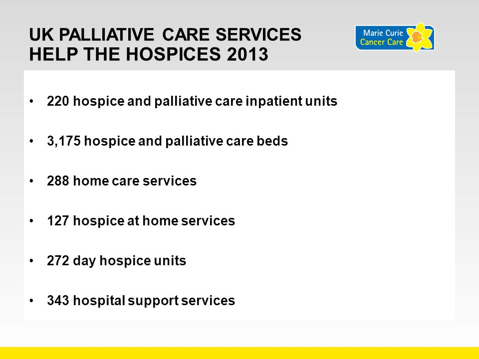 UK PALLIATIVE CARE SERVICES HELP THE HOSPICES 2013 220 hospice and palliative care inpatient units 3,175 hospice and palliative care beds 288 home car
