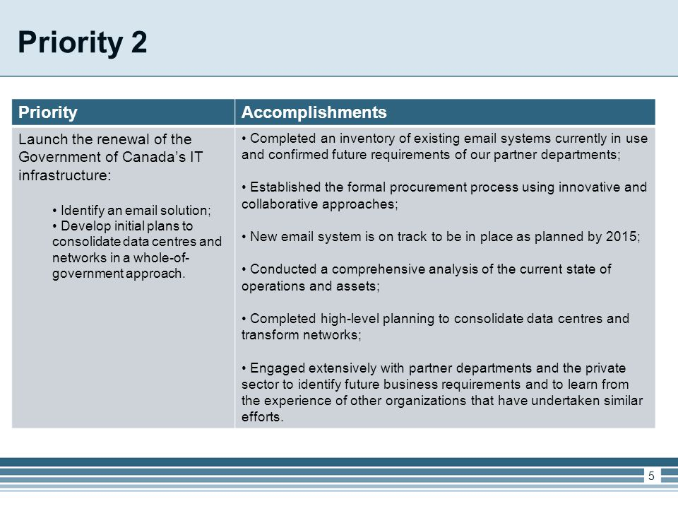 Priority 2 PriorityAccomplishments Launch the renewal of the Government of Canada's IT infrastructure: Identify an email solution; Develop initial plans to consolidate data centres and networks in a whole-of- government approach.