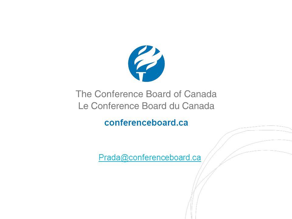 conferenceboard.ca Prada@conferenceboard.ca