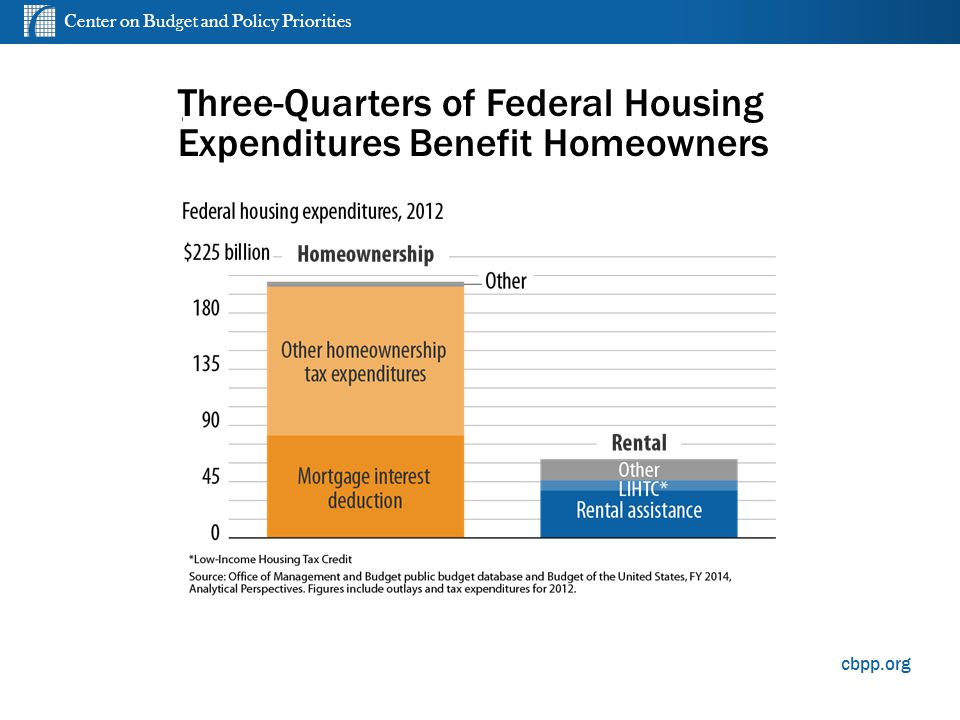 Center on Budget and Policy Priorities cbpp.org Three-Quarters of Federal Housing Expenditures Benefit Homeowners