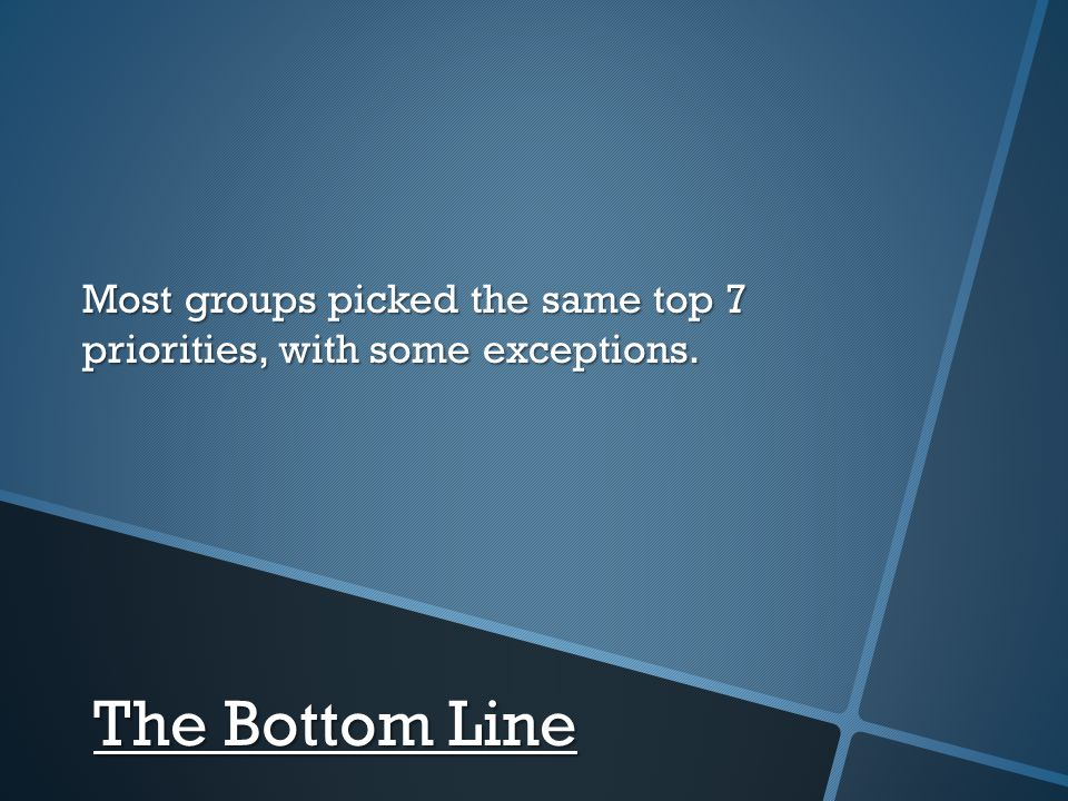 The Bottom Line Most groups picked the same top 7 priorities, with some exceptions.