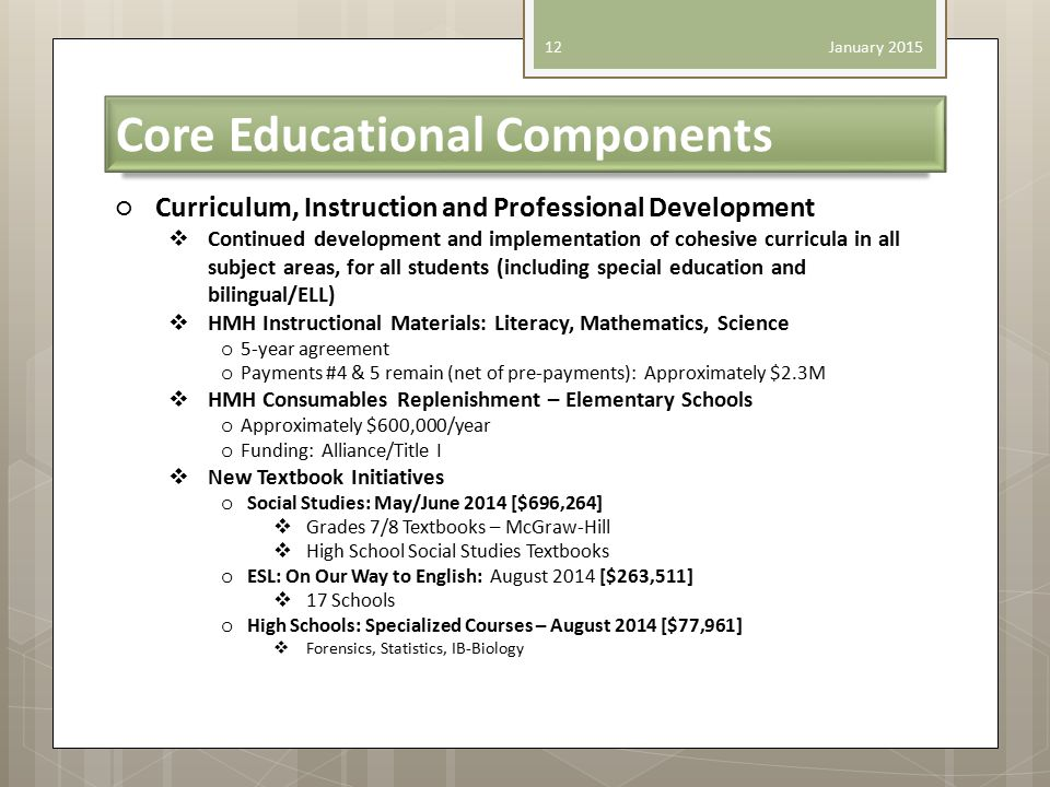 January 2015 12 Core Educational Components ○Curriculum, Instruction and Professional Development  Continued development and implementation of cohesive curricula in all subject areas, for all students (including special education and bilingual/ELL)  HMH Instructional Materials: Literacy, Mathematics, Science o 5-year agreement o Payments #4 & 5 remain (net of pre-payments): Approximately $2.3M  HMH Consumables Replenishment – Elementary Schools o Approximately $600,000/year o Funding: Alliance/Title I  New Textbook Initiatives o Social Studies: May/June 2014 [$696,264]  Grades 7/8 Textbooks – McGraw-Hill  High School Social Studies Textbooks o ESL: On Our Way to English: August 2014 [$263,511]  17 Schools o High Schools: Specialized Courses – August 2014 [$77,961]  Forensics, Statistics, IB-Biology