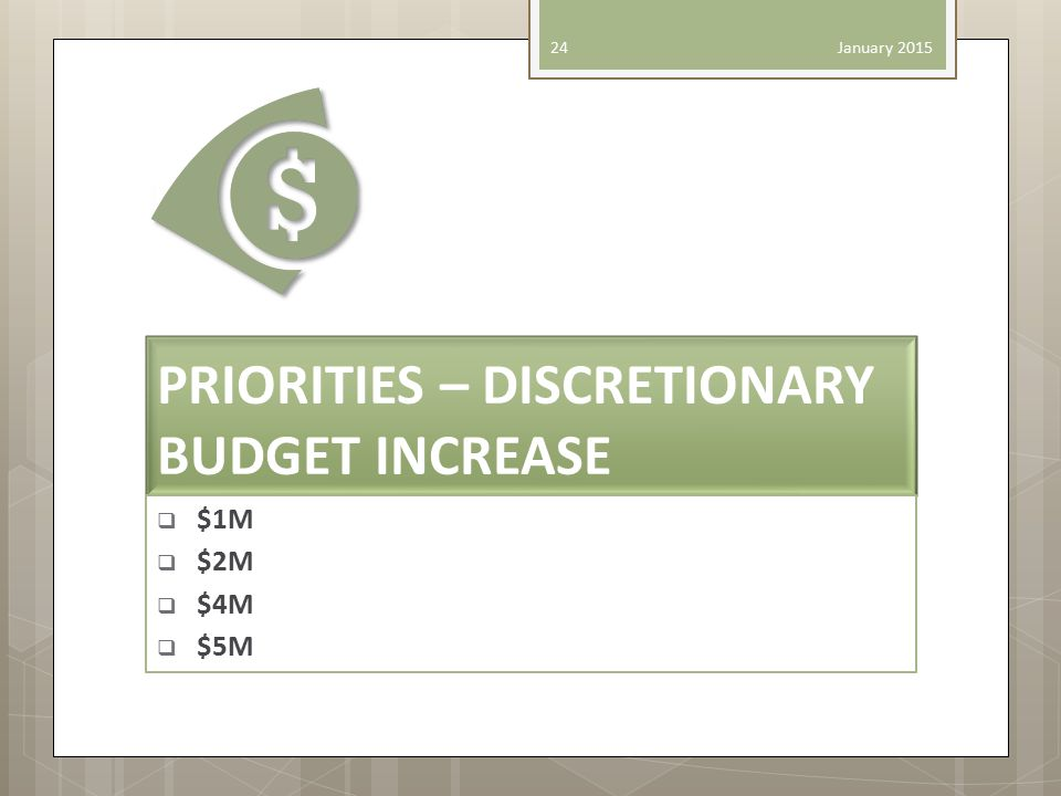 PRIORITIES – DISCRETIONARY BUDGET INCREASE  $1M  $2M  $4M  $5M January 2015 24