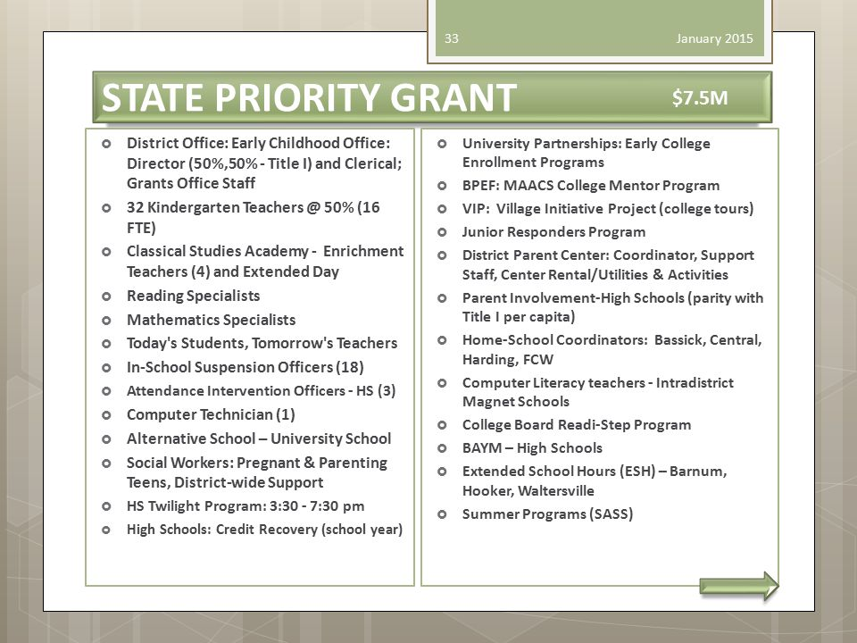 STATE PRIORITY GRANT  District Office: Early Childhood Office: Director (50%,50% - Title I) and Clerical; Grants Office Staff  32 Kindergarten Teachers @ 50% (16 FTE)  Classical Studies Academy - Enrichment Teachers (4) and Extended Day  Reading Specialists  Mathematics Specialists  Today s Students, Tomorrow s Teachers  In-School Suspension Officers (18)  Attendance Intervention Officers - HS (3)  Computer Technician (1)  Alternative School – University School  Social Workers: Pregnant & Parenting Teens, District-wide Support  HS Twilight Program: 3:30 - 7:30 pm  High Schools: Credit Recovery (school year) January 2015 33  University Partnerships: Early College Enrollment Programs  BPEF: MAACS College Mentor Program  VIP: Village Initiative Project (college tours)  Junior Responders Program  District Parent Center: Coordinator, Support Staff, Center Rental/Utilities & Activities  Parent Involvement-High Schools (parity with Title I per capita)  Home-School Coordinators: Bassick, Central, Harding, FCW  Computer Literacy teachers - Intradistrict Magnet Schools  College Board Readi-Step Program  BAYM – High Schools  Extended School Hours (ESH) – Barnum, Hooker, Waltersville  Summer Programs (SASS) $7.5M