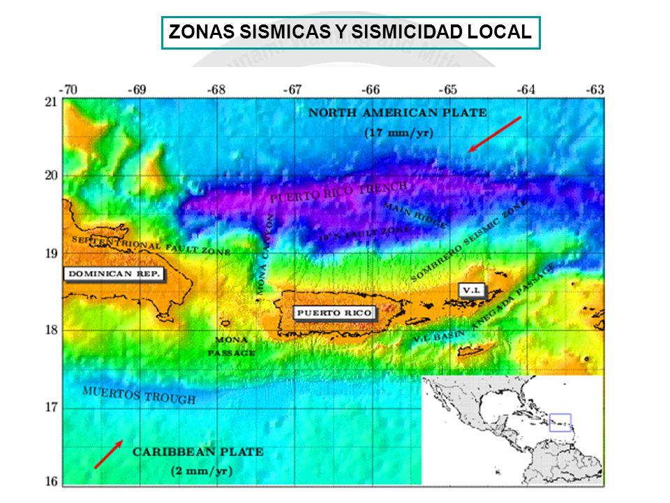 ZONAS SISMICAS Y SISMICIDAD LOCAL