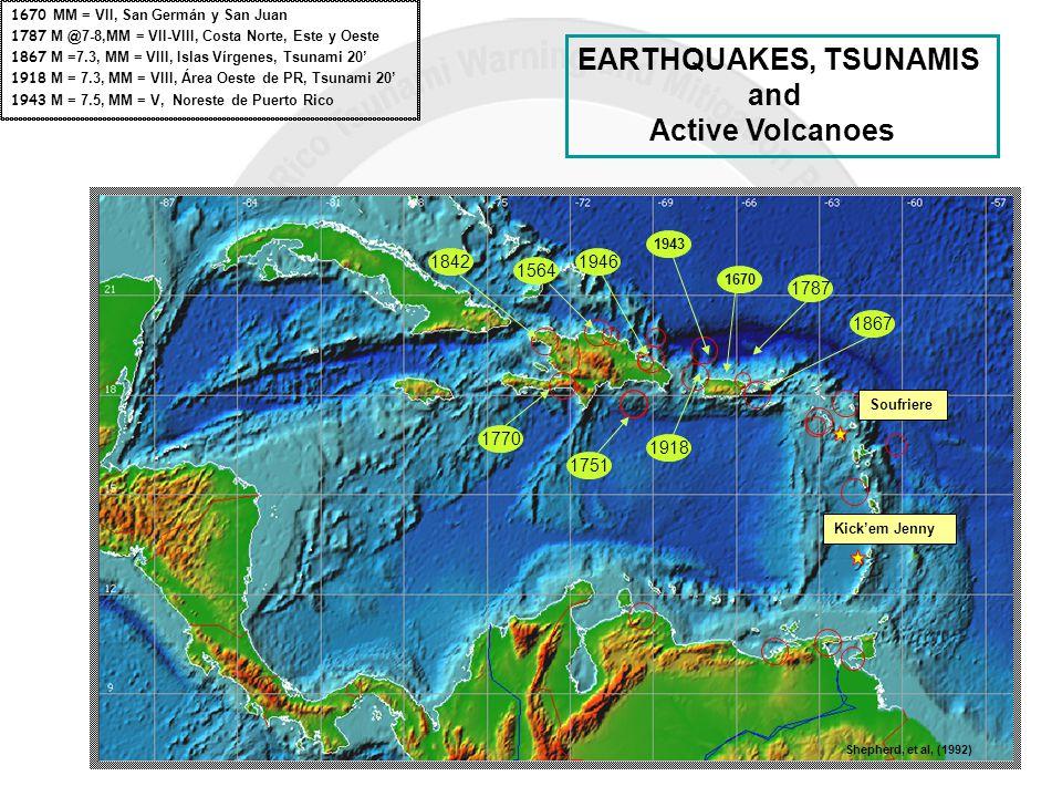 1787 1670 1943 1867 1918 1946 1564 1770 Shepherd, et al, (1992) 1670 MM = VII, San Germán y San Juan 1787 M @7-8,MM = VII-VIII, Costa Norte, Este y Oeste 1867 M =7.3, MM = VIII, Islas Vírgenes, Tsunami 20' 1918 M = 7.3, MM = VIII, Área Oeste de PR, Tsunami 20' 1943 M = 7.5, MM = V, Noreste de Puerto Rico Soufriere Kick'em Jenny EARTHQUAKES, TSUNAMIS and Active Volcanoes 1842 1751