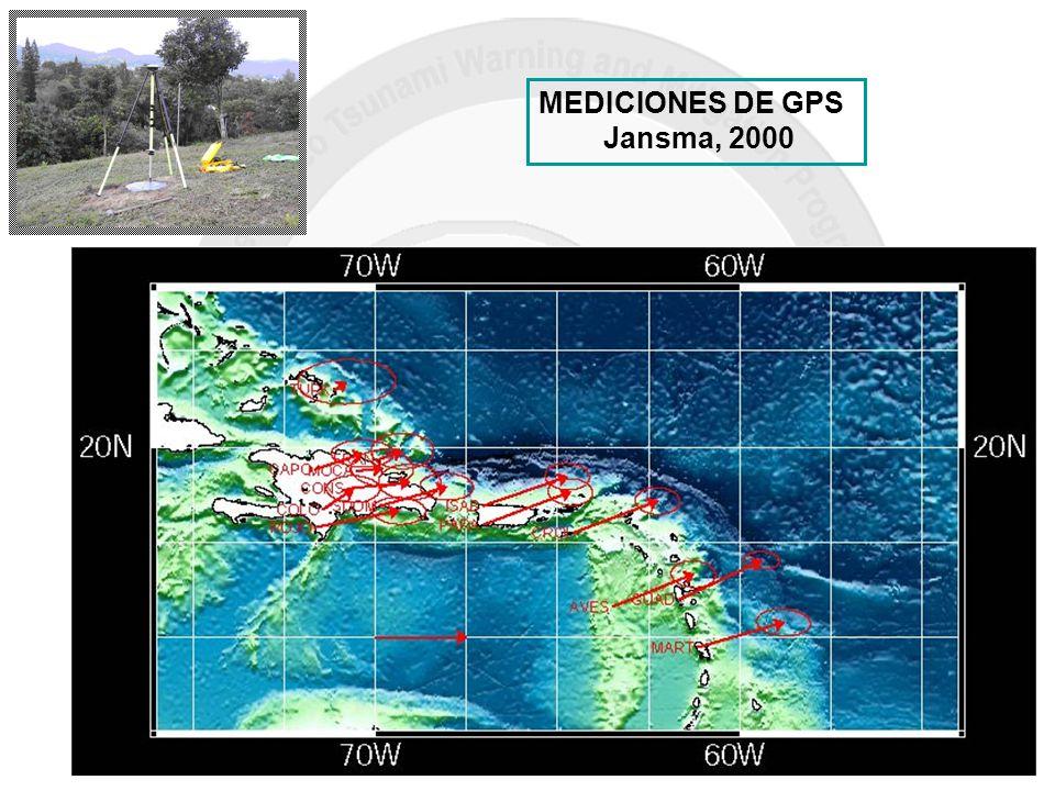 MEDICIONES DE GPS Jansma, 2000