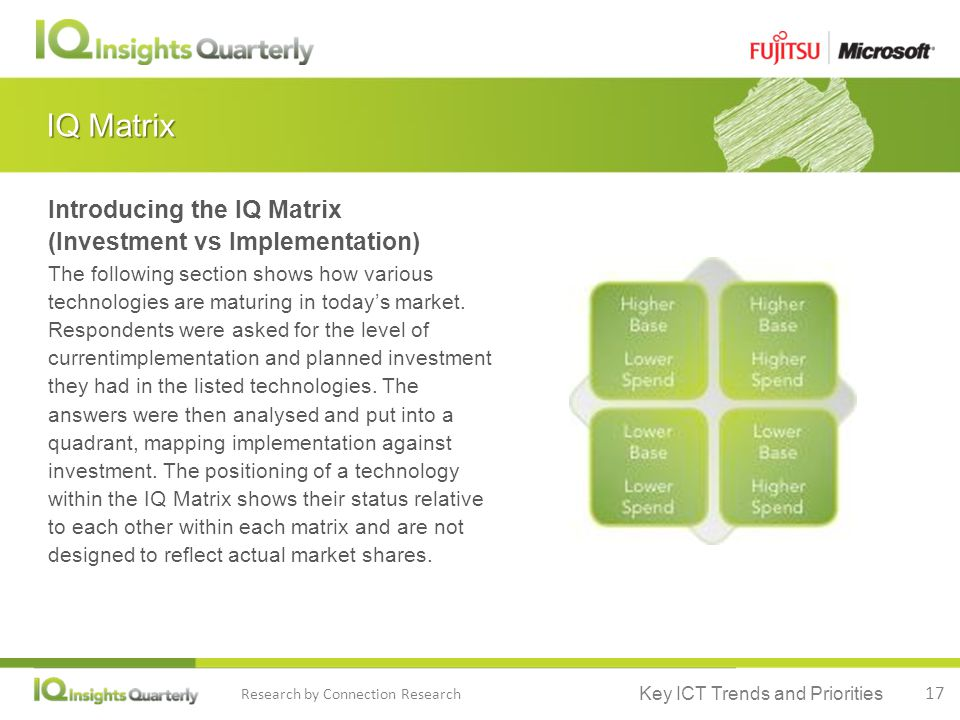 Key ICT Trends and Priorities Research by Connection Research IQ Matrix Introducing the IQ Matrix (Investment vs Implementation) The following section shows how various technologies are maturing in today's market.