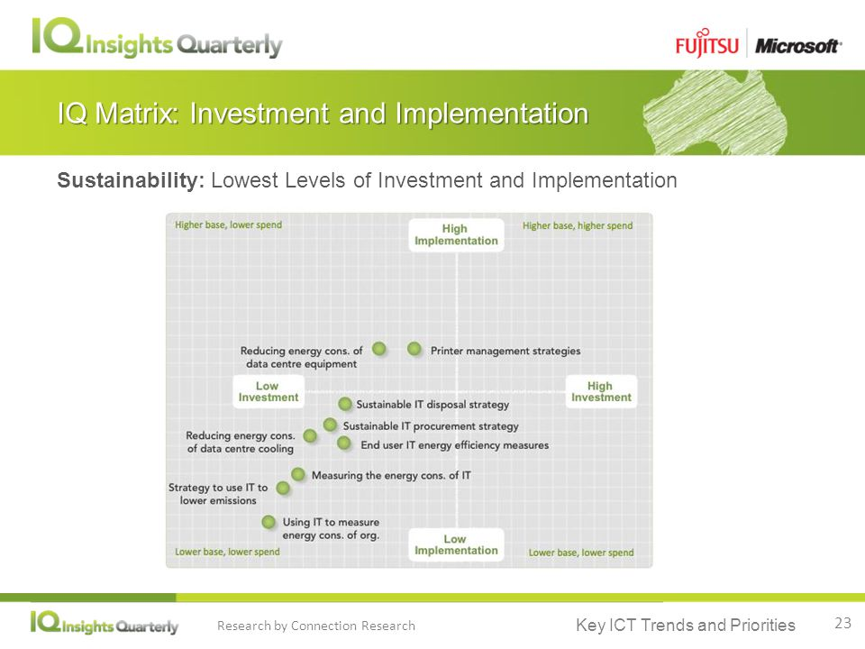 Key ICT Trends and Priorities Research by Connection Research IQ Matrix: Investment and Implementation Sustainability: Lowest Levels of Investment and Implementation Higher base, lower spend Higher base, higher spend Lower base, lower spend 23