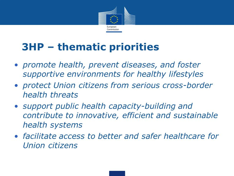 3HP – thematic priorities promote health, prevent diseases, and foster supportive environments for healthy lifestyles protect Union citizens from serious cross-border health threats support public health capacity-building and contribute to innovative, efficient and sustainable health systems facilitate access to better and safer healthcare for Union citizens