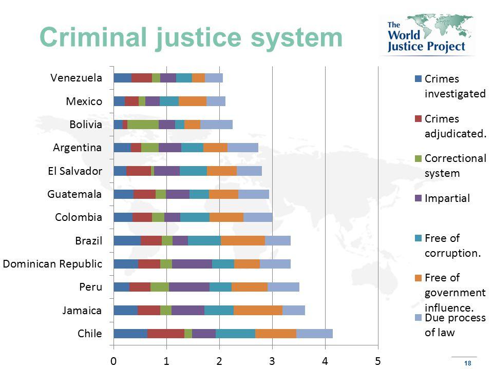18 Criminal justice system