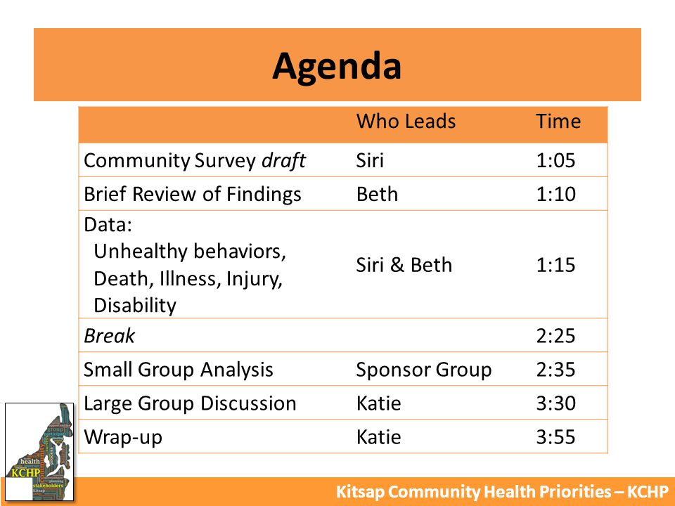 Agenda Kitsap Community Health Priorities – KCHP Who LeadsTime Community Survey draftSiri1:05 Brief Review of FindingsBeth1:10 Data: Unhealthy behaviors, Death, Illness, Injury, Disability Siri & Beth1:15 Break2:25 Small Group AnalysisSponsor Group2:35 Large Group DiscussionKatie3:30 Wrap-upKatie3:55