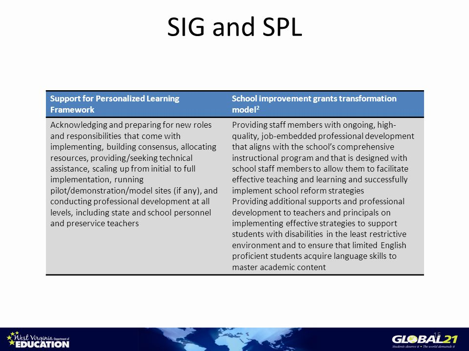 SIG and SPL Support for Personalized Learning Framework School improvement grants transformation model 2 Acknowledging and preparing for new roles and responsibilities that come with implementing, building consensus, allocating resources, providing/seeking technical assistance, scaling up from initial to full implementation, running pilot/demonstration/model sites (if any), and conducting professional development at all levels, including state and school personnel and preservice teachers Providing staff members with ongoing, high- quality, job-embedded professional development that aligns with the school's comprehensive instructional program and that is designed with school staff members to allow them to facilitate effective teaching and learning and successfully implement school reform strategies Providing additional supports and professional development to teachers and principals on implementing effective strategies to support students with disabilities in the least restrictive environment and to ensure that limited English proficient students acquire language skills to master academic content 15