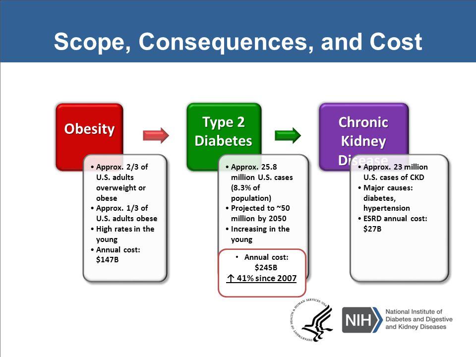 Health Behavior Research Priorities