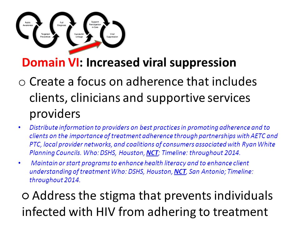 Domain VI: Increased viral suppression o Create a focus on adherence that includes clients, clinicians and supportive services providers Distribute information to providers on best practices in promoting adherence and to clients on the importance of treatment adherence through partnerships with AETC and PTC, local provider networks, and coalitions of consumers associated with Ryan White Planning Councils.