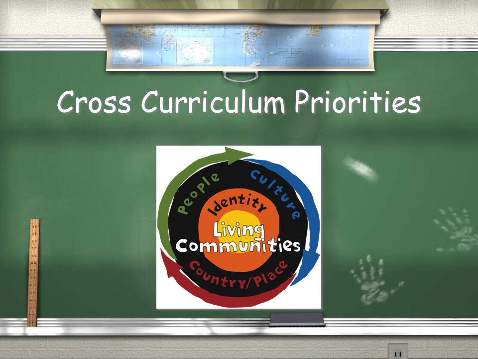 Cross Curriculum Priorities
