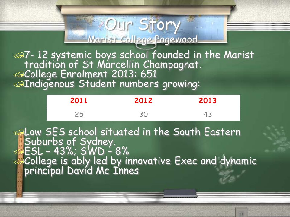 Our Story Marist College Pagewood / 7- 12 systemic boys school founded in the Marist tradition of St Marcellin Champagnat.