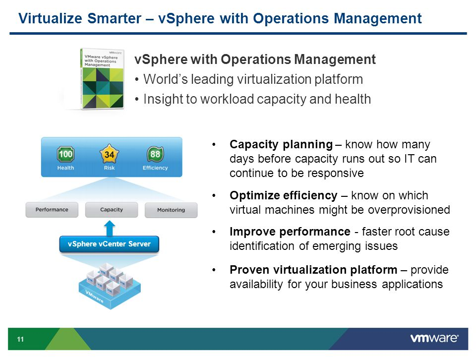11 Virtualize Smarter – vSphere with Operations Management vSphere vCenter Server Capacity planning – know how many days before capacity runs out so IT can continue to be responsive Optimize efficiency – know on which virtual machines might be overprovisioned Improve performance - faster root cause identification of emerging issues Proven virtualization platform – provide availability for your business applications VMware vSphere The proven compute virtualization platform vSphere with Operations Management World's leading virtualization platform Insight to workload capacity and health