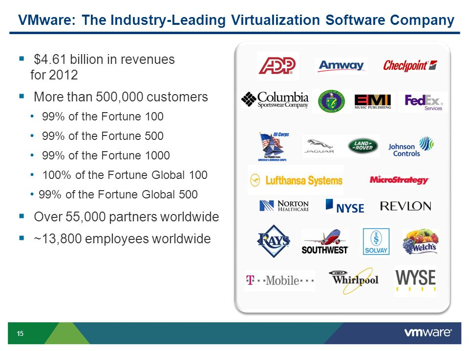 15 VMware: The Industry-Leading Virtualization Software Company  $4.61 billion in revenues for 2012  More than 500,000 customers 99% of the Fortune 100 99% of the Fortune 500 99% of the Fortune 1000 100% of the Fortune Global 100 99% of the Fortune Global 500  Over 55,000 partners worldwide  ~13,800 employees worldwide
