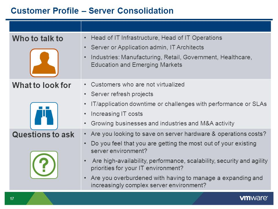17 Customer Profile – Server Consolidation Who to talk to Head of IT Infrastructure, Head of IT Operations Server or Application admin, IT Architects Industries: Manufacturing, Retail, Government, Healthcare, Education and Emerging Markets What to look for Customers who are not virtualized Server refresh projects IT/application downtime or challenges with performance or SLAs Increasing IT costs Growing businesses and industries and M&A activity Questions to ask Are you looking to save on server hardware & operations costs.