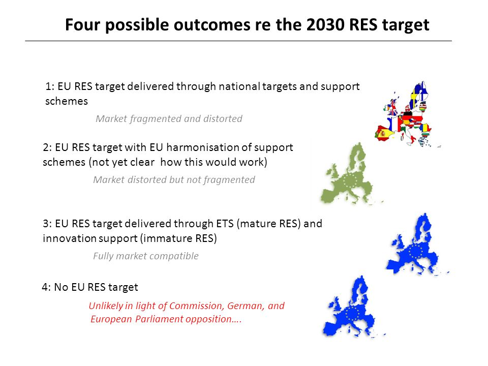 EU 2030 Framework / ETS EURELECTRIC's position