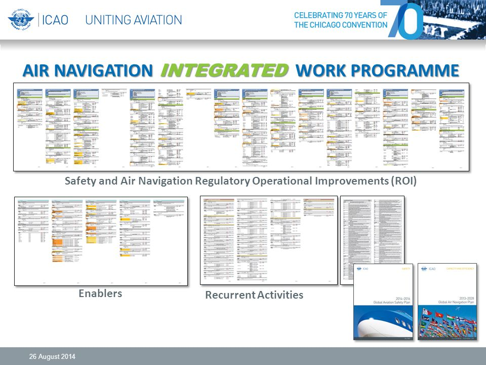 Safety and Air Navigation Regulatory Operational Improvements (ROI) Enablers Recurrent Activities 26 August 2014 AIR NAVIGATION INTEGRATED WORK PROGRA