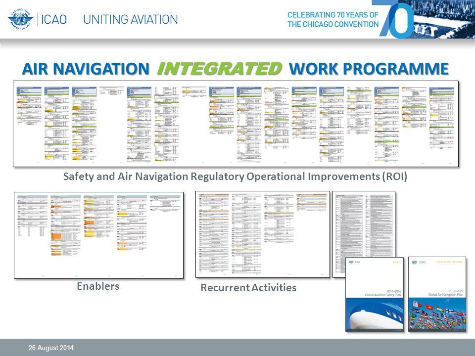 US Priorities EU Priorities INTEGRATED with State Priorities AIR NAVIGATION INTEGRATED WORK PROGRAMME